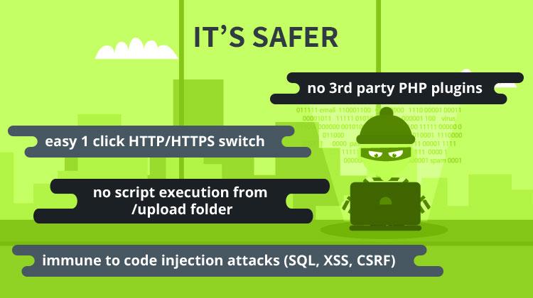 New PHP & MySQL based CMS for Websites + Source Code